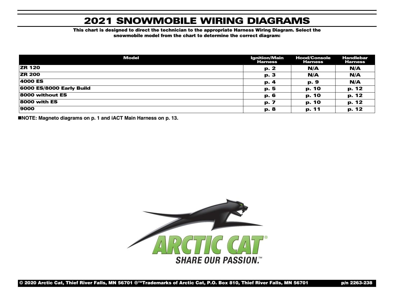 2021 Arctic Cat Snowmobile Wiring Diagrams Manual - PDF DOWNLOAD by  heydownloads - issuuIssuu