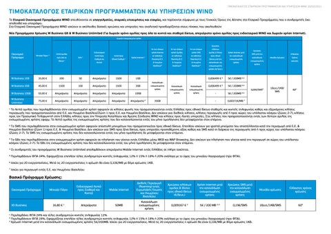 Wind. Τιμοκατάλογος συμβολαίων, Επιχειρήσεις. Κινητή, Mobile Broadband