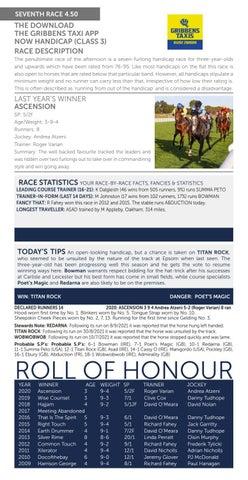 Ayr Racecard - Saturday 18th September - Ayr Gold Cup ...